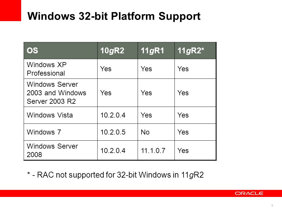 What's New for Oracle Database 11gR2 on Windows? - ppt download