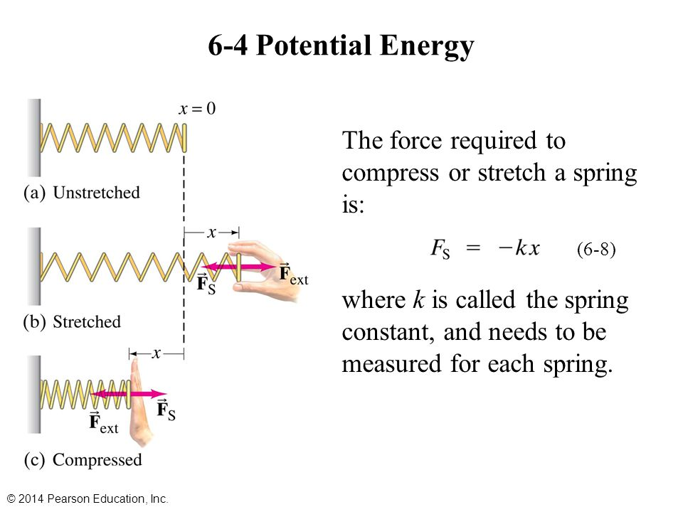 6-4 Potential Energy The force required to compress or stretch a spring is: