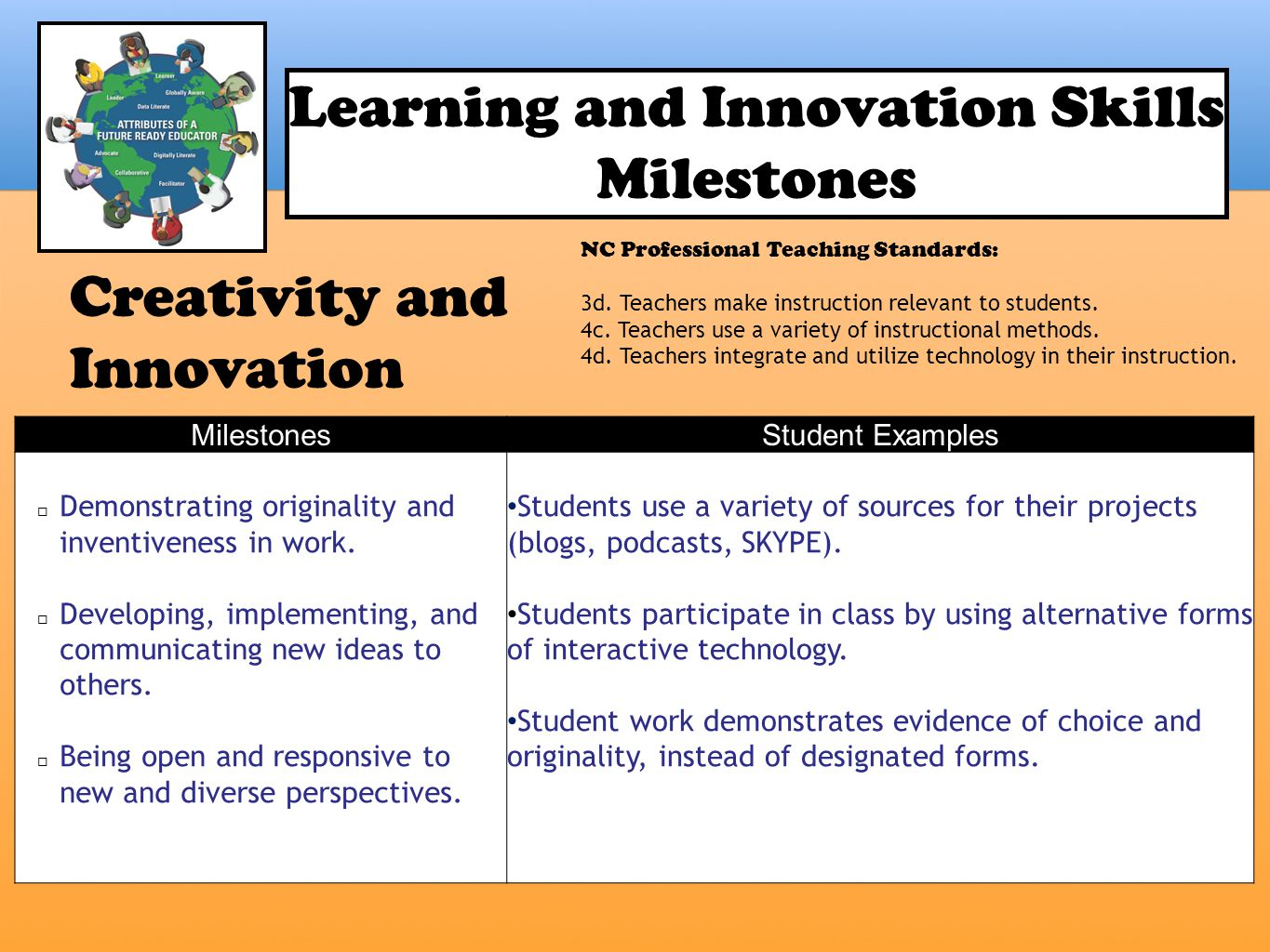 Reaching and Preparing 21st Century Learners - ppt video online download