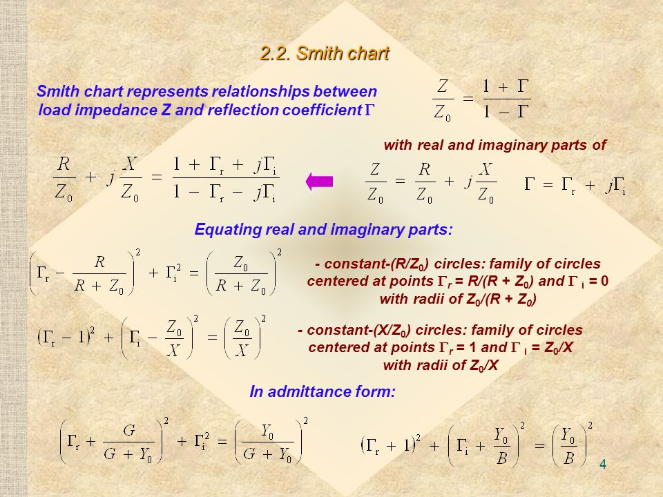 Lecture 2 Impedance Matching Ppt Video Online Download