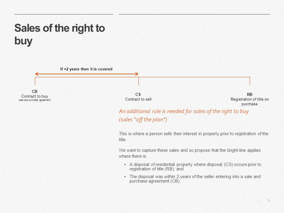 Detail Of Bright Line Test Ppt Download
