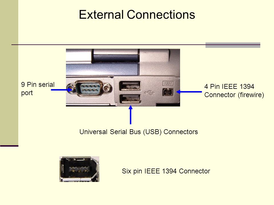 External Connections 9 Pin serial 4 Pin IEEE 1394 port