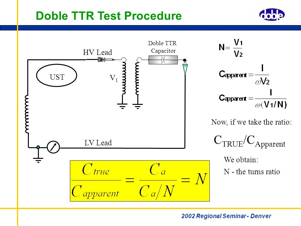 Assessing The Magnetic Circuit Of A Transformer Ppt Download