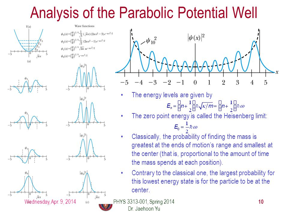 Analysis of the Parabolic Potential Well