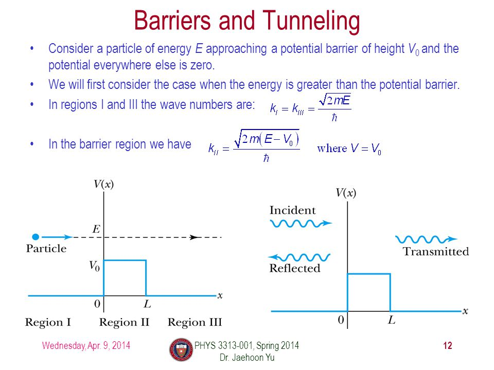 Barriers and Tunneling