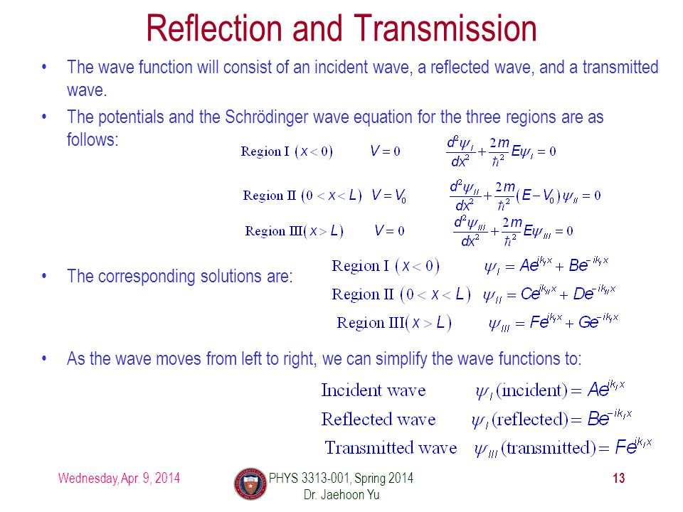 Reflection and Transmission