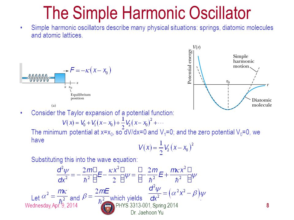 The Simple Harmonic Oscillator