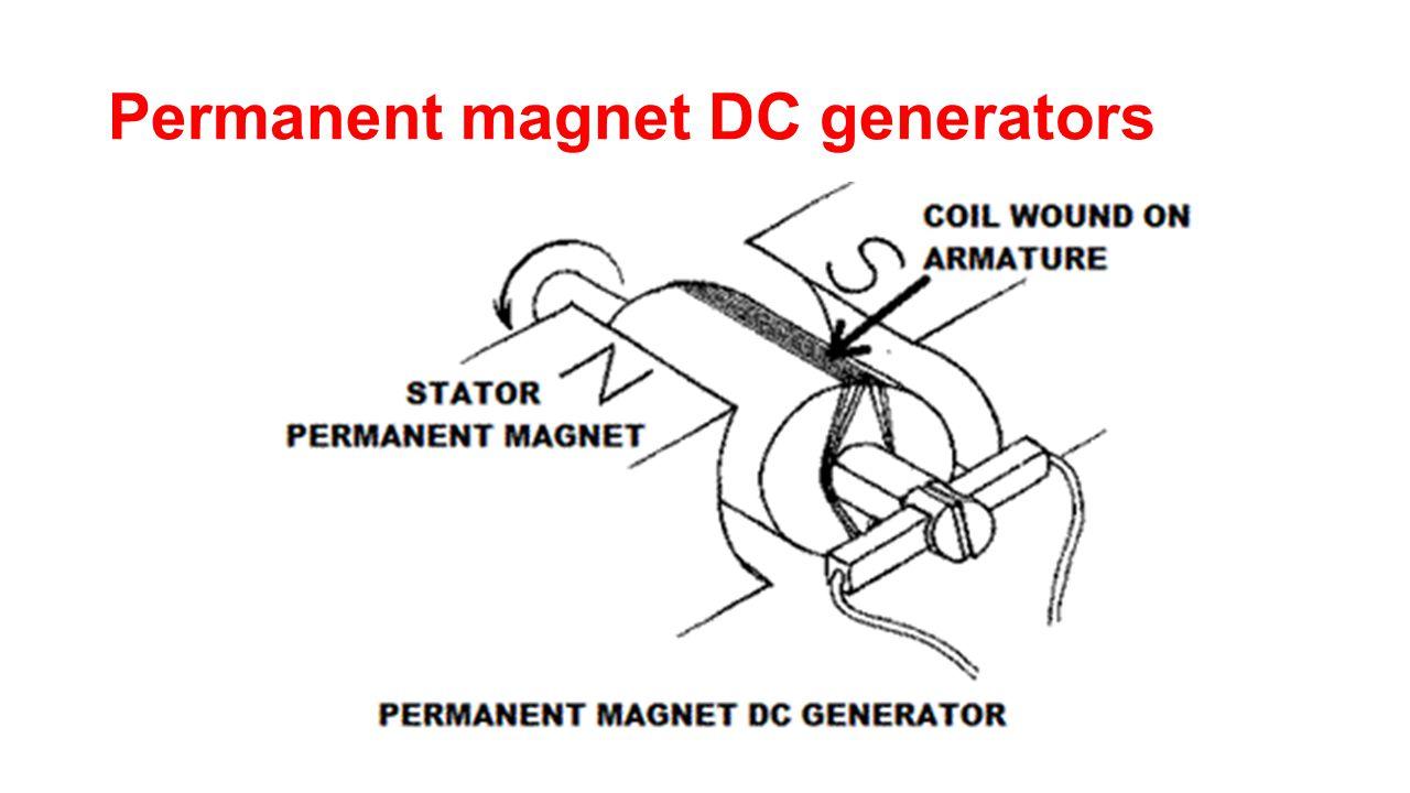 Dc Generator Chapter Ppt Video Online Download Wiring Generators In Parallel 71 Permanent Magnet