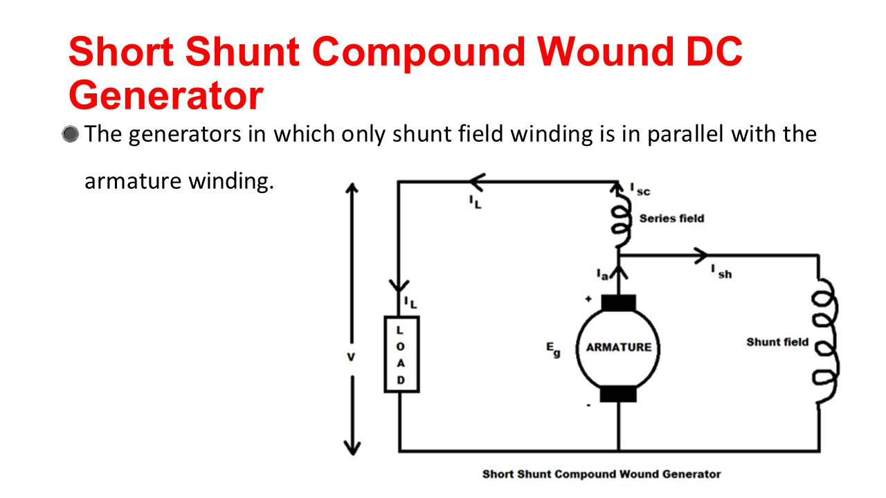 Short Shunt Compound Wound DC Generator