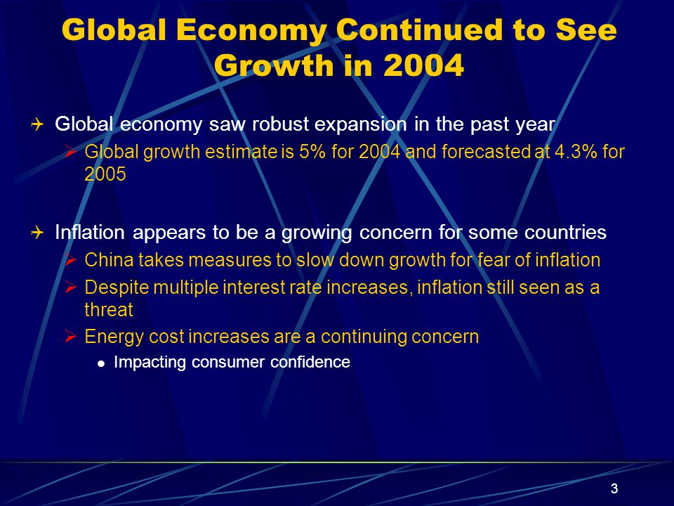 Global Airline Industry Overview - ppt download