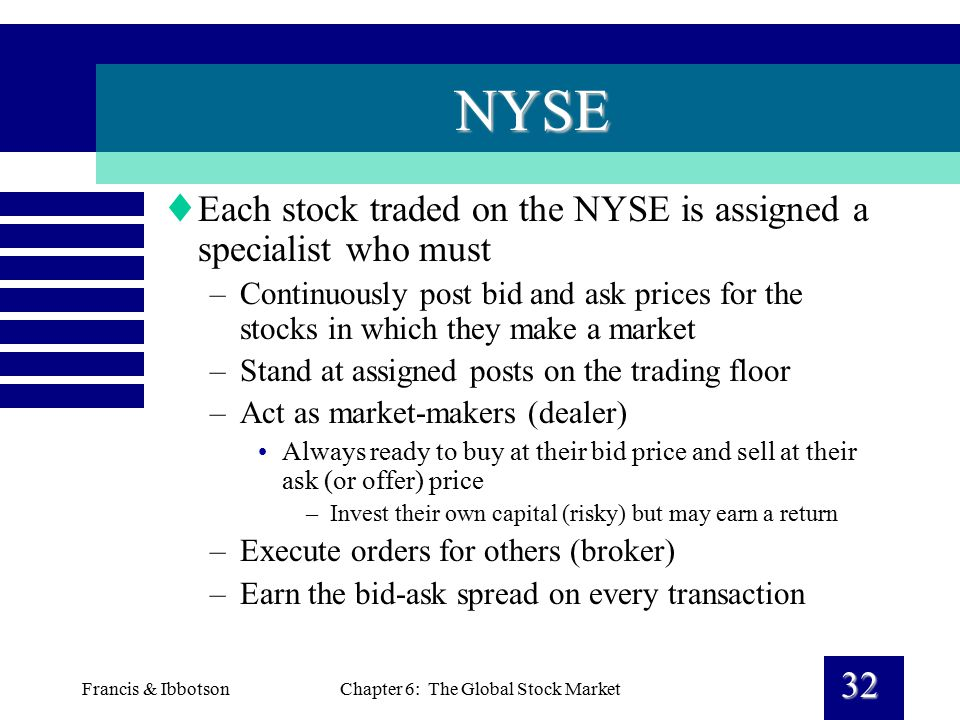 how to buy stock at bid price