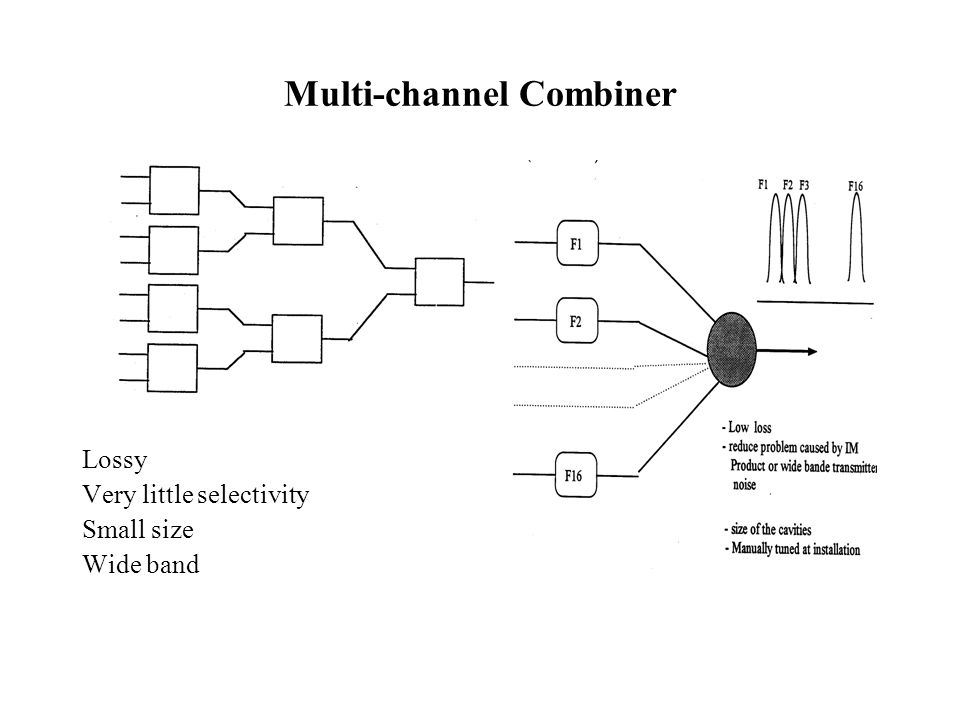 microwave integrated circuits mic ppt video online download rh slideplayer com Digital Microwave Communication Digital Microwave Communication