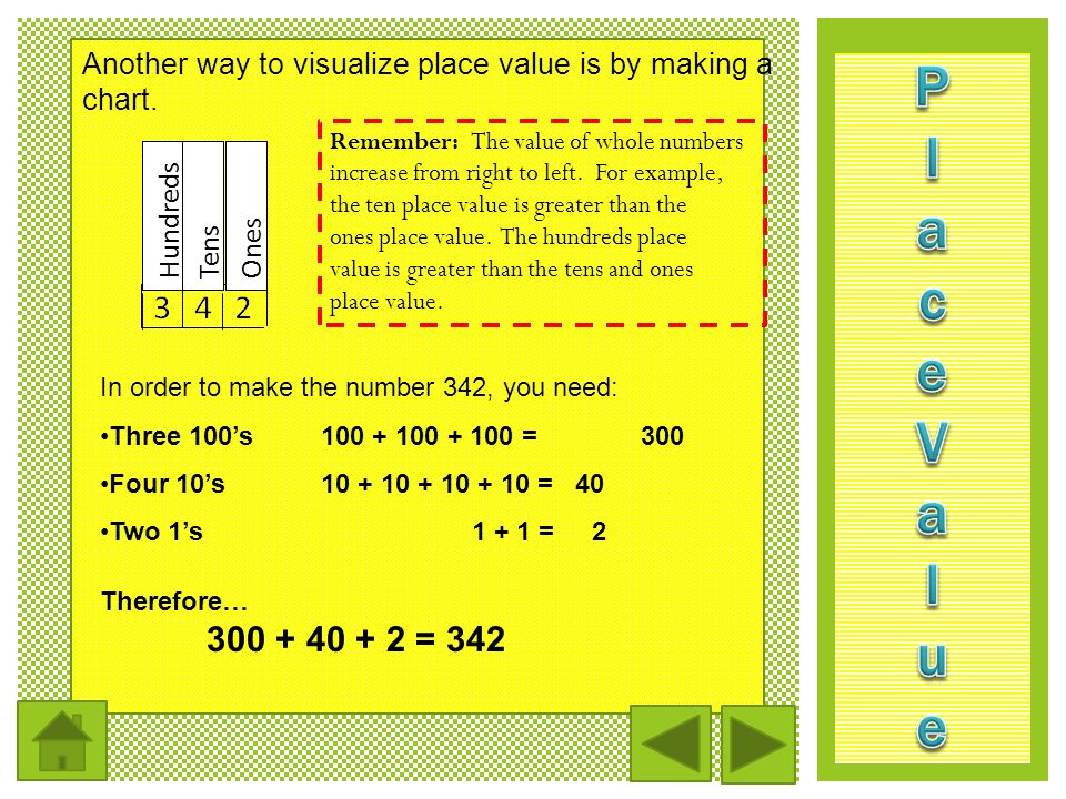 Multiplying Multiple Digit Numbers Ppt Download