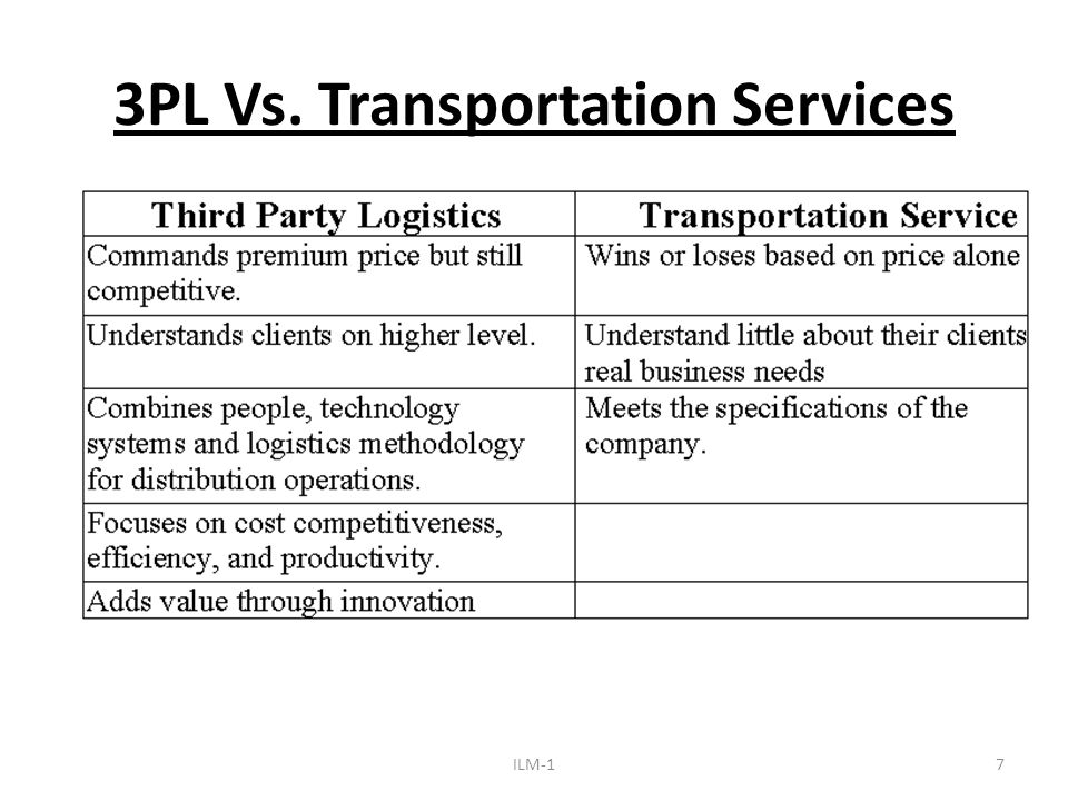 importance if third party logistics essay Third party logistics provide to the organizations competitive advantage for increasing the importance of improving their performance of delivering services to the customers in logistics activities many companies for creation their supply chain to be more efficiently they are outsourcing their logistics.