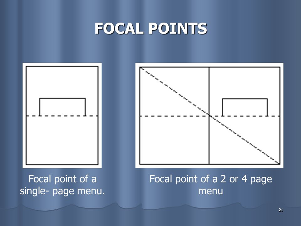 FOCAL POINTS Focal point of a single- page menu.
