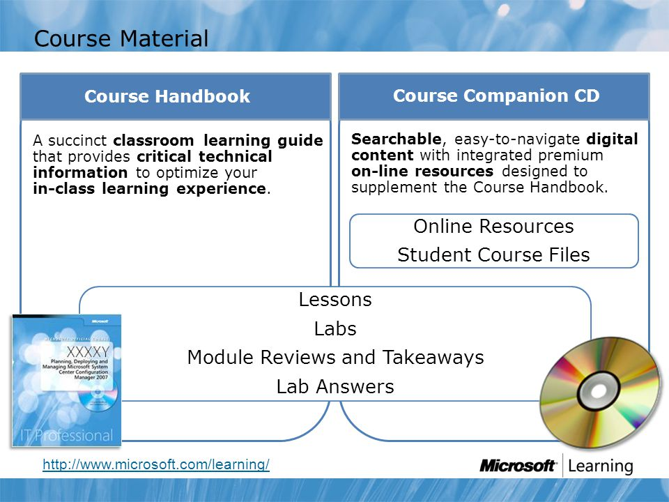 Module Reviews and Takeaways