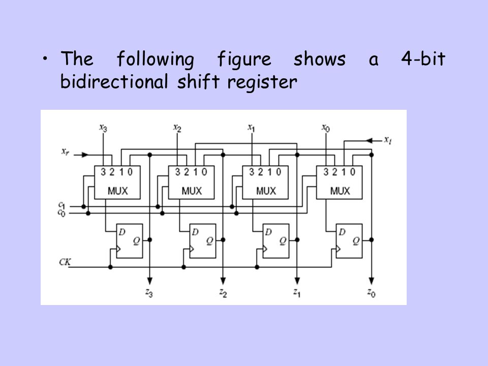 Ee24c Digital Electronics Projects Ppt Download