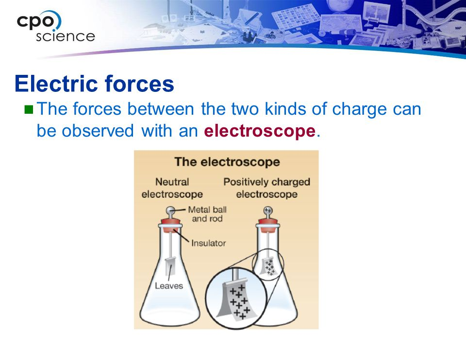 Electric forces The forces between the two kinds of charge can be observed with an electroscope.