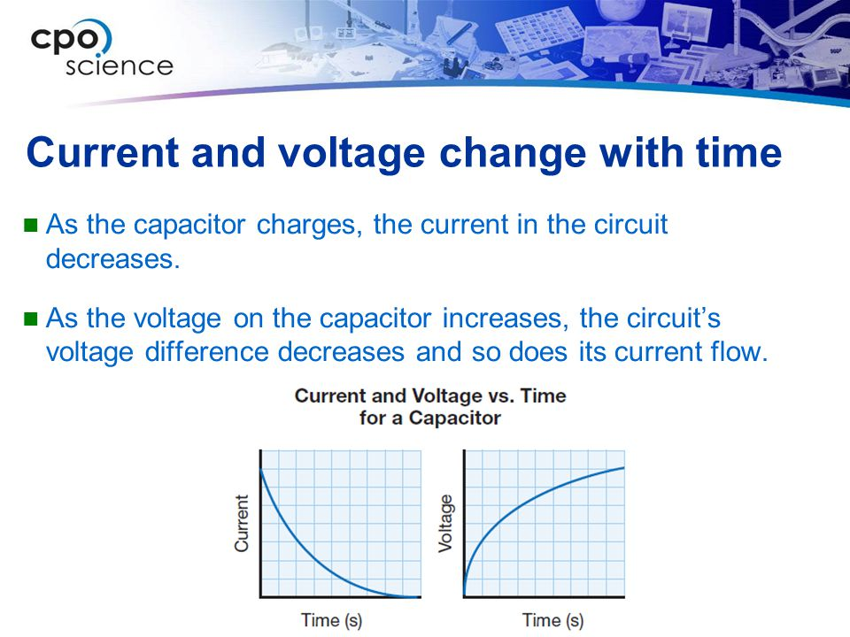 Current and voltage change with time