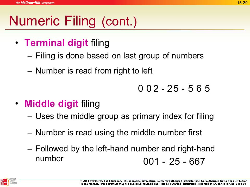 terminal digit filing example