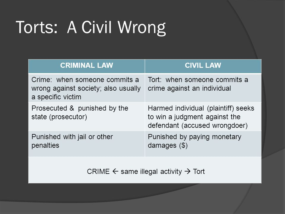 tort and crime