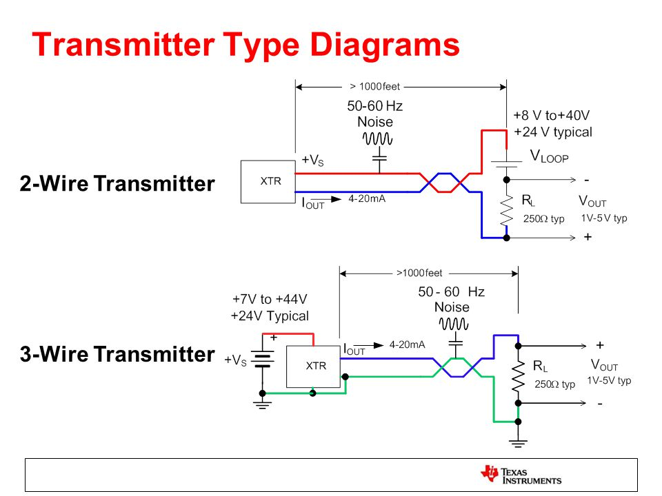 Wire Wiring Diagram Transmitter on 4 wire intercom wiring diagram, 4 wire plug wiring diagram, 4 wire relay wiring diagram, 4 wire panel wiring diagram, 4 wire generator wiring diagram, 4 wire light wiring diagram, 4 wire telephone wiring diagram, 4 wire connector wiring diagram, 4 wire thermostat wiring diagram, 4 wire pump wiring diagram,