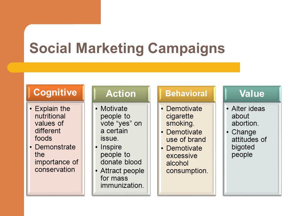 importance of social marketing
