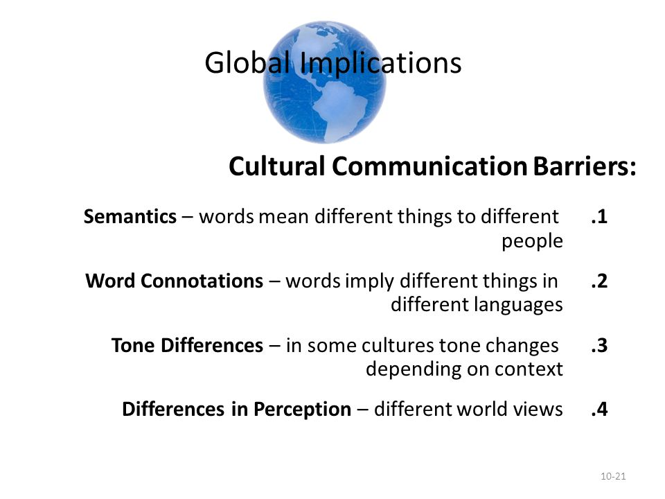 Global Implications Cultural Communication Barriers: