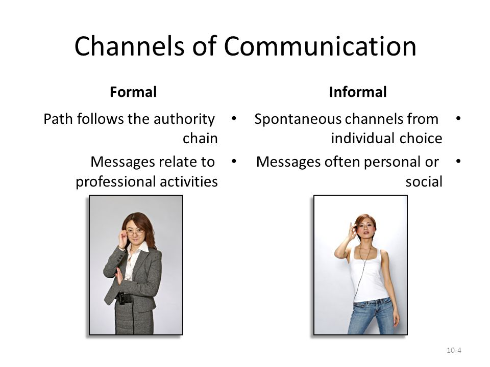 Channels of Communication