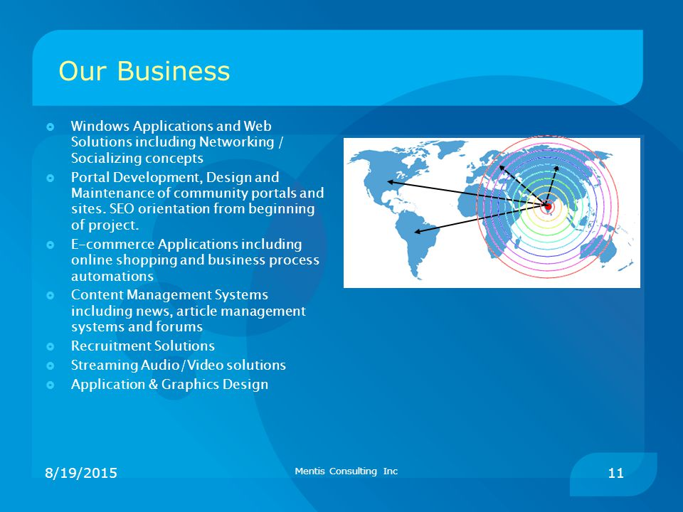 Our Business Windows Applications and Web Solutions including Networking / Socializing concepts.