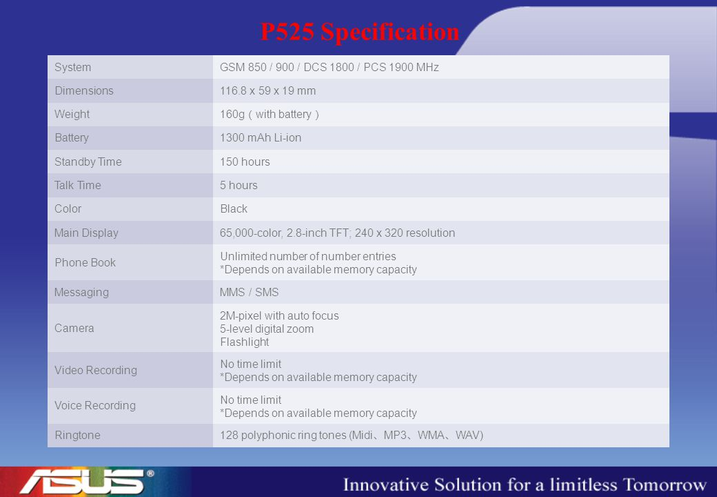 P525 Repair Reference Guide - ppt video online download