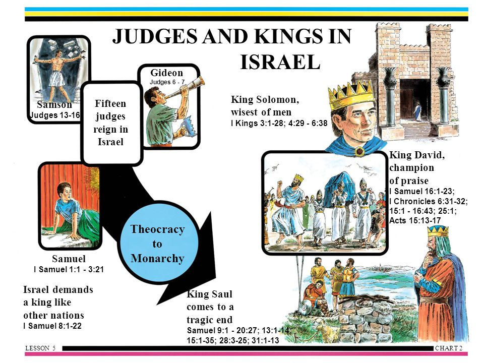 JUDGES AND KINGS IN ISRAEL