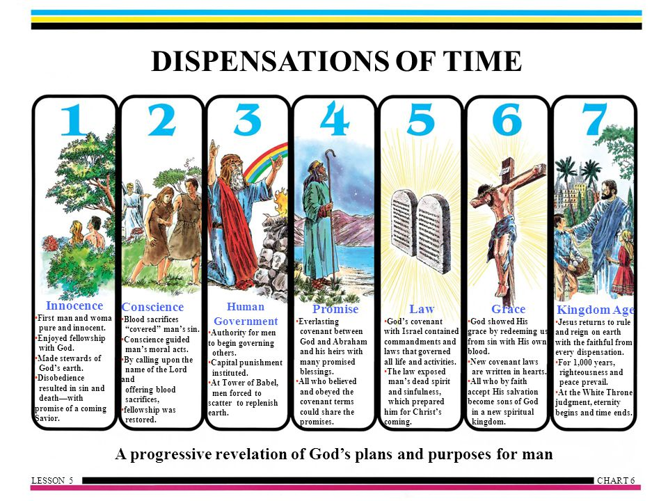 A progressive revelation of God's plans and purposes for man