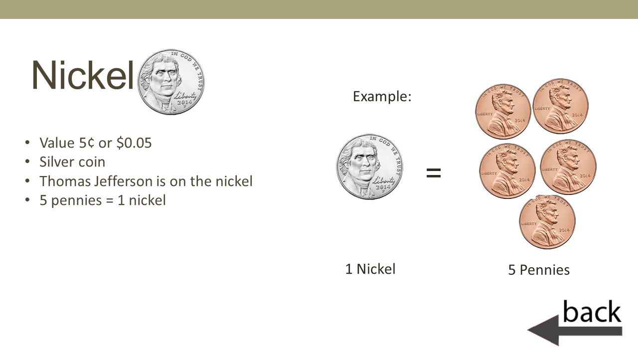 Nickel = Example: Value 5¢ or $0.05 Silver coin