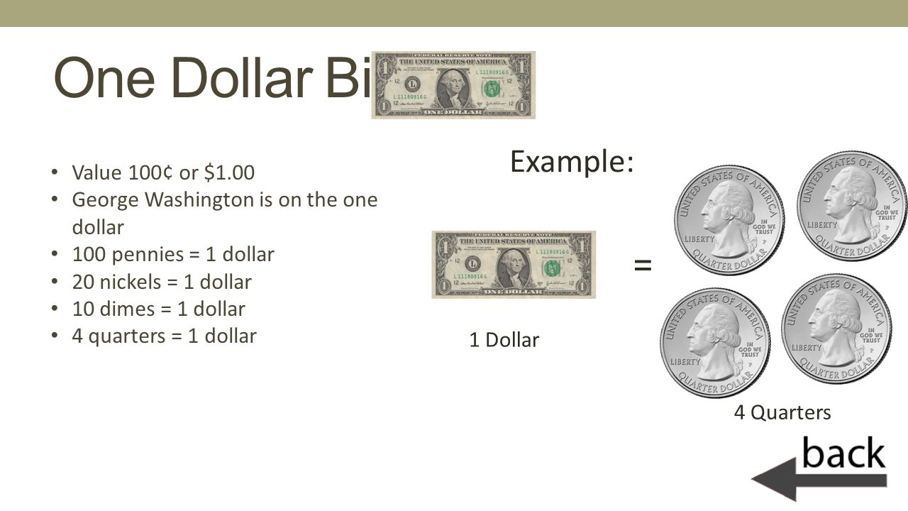 One Dollar Bill Example: = Value 100¢ or $1.00