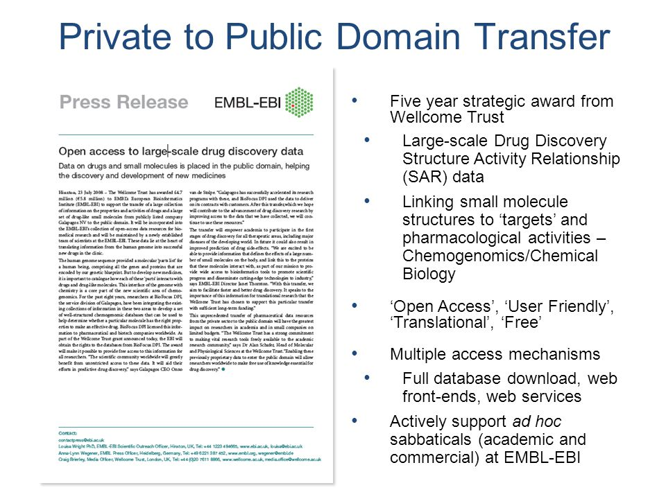 Private To Public Domain Transfer