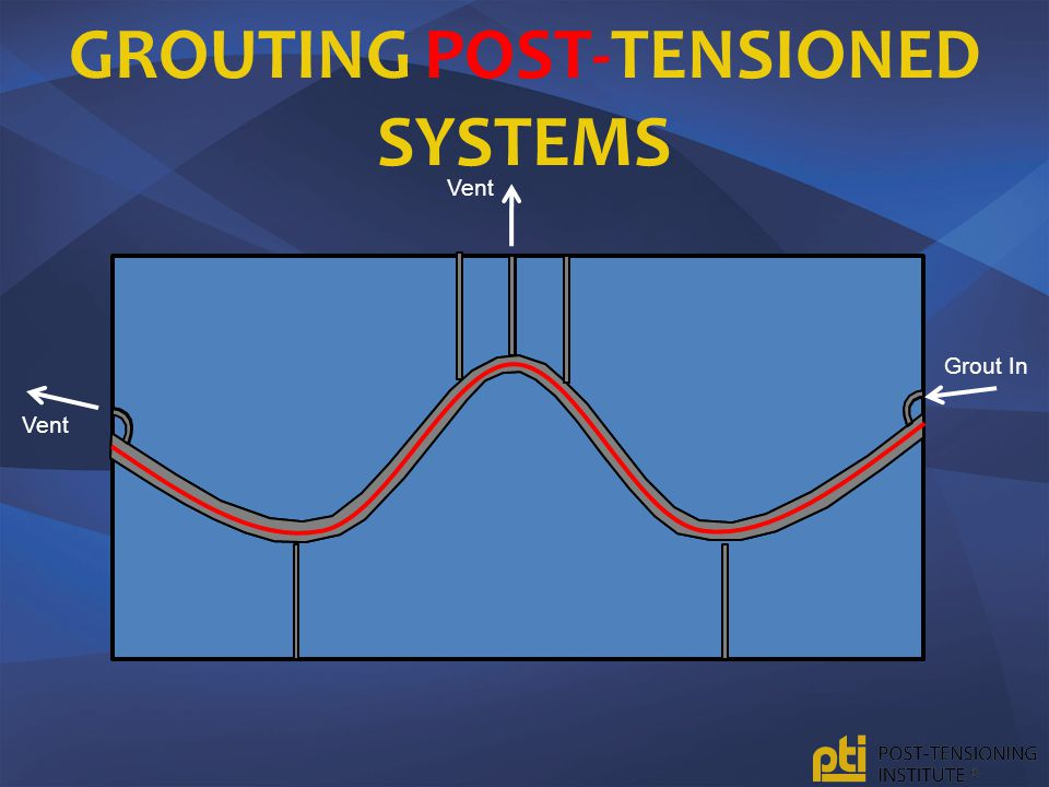 Note: Moment Diagram Convention - ppt video online download
