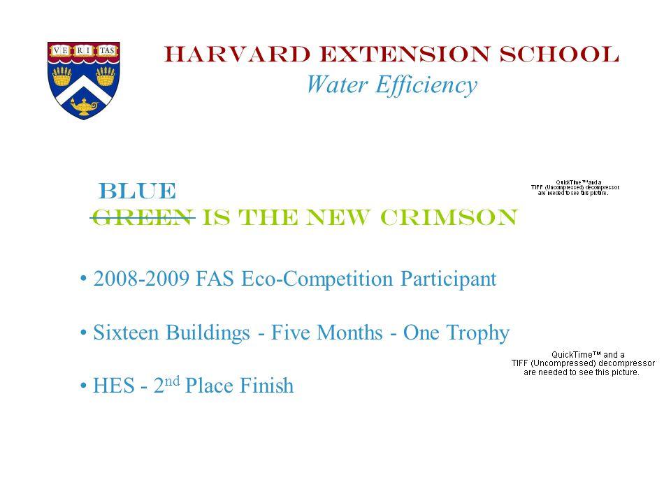 Harvard Extension School on Water Efficiency