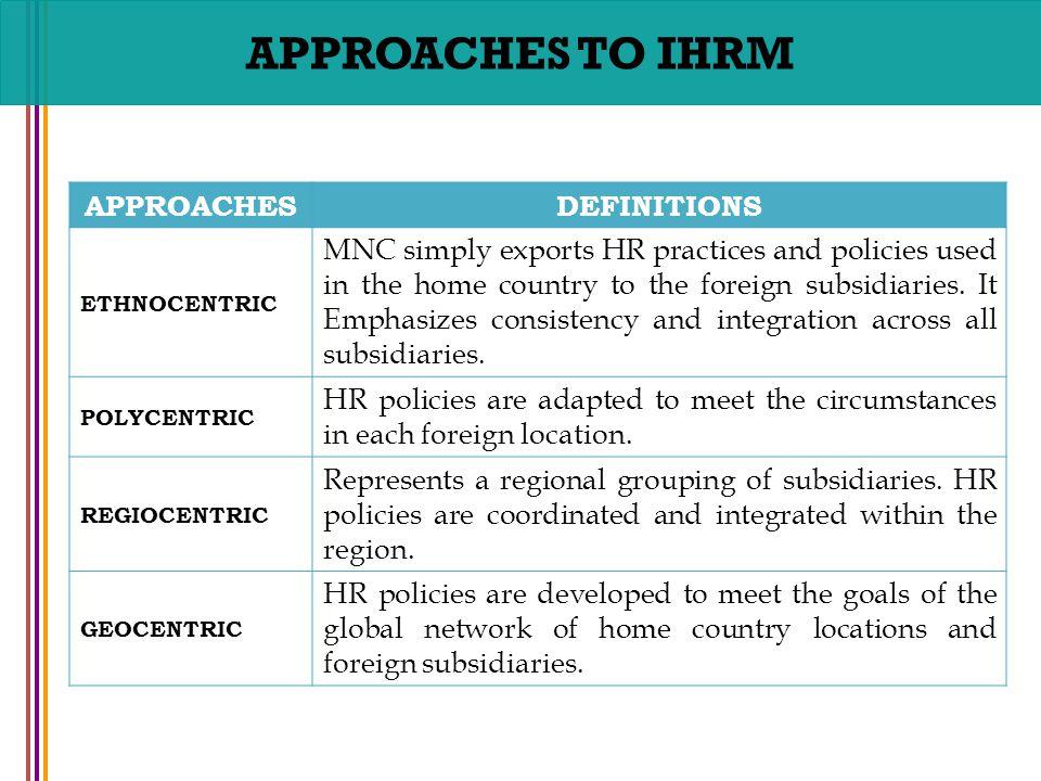 international hrm definition