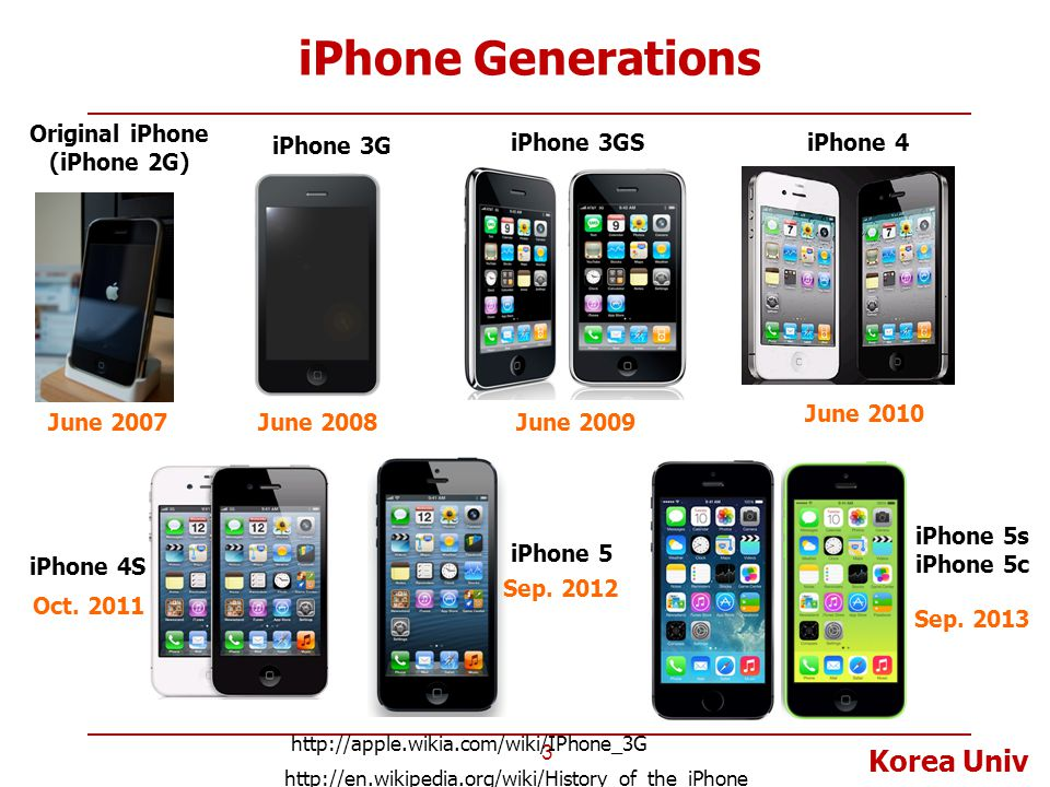 iphone generations list lecture 1 embedded systems vs general purpose systems 11889