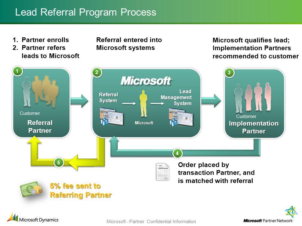 Microsoft Partner Network Dynamics Lead Referral Program Advanced