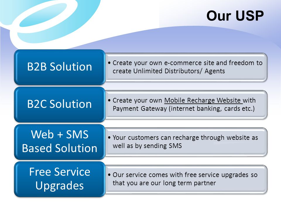 Web + SMS Based Solution
