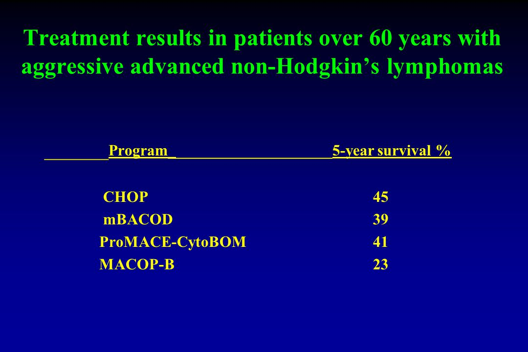 Treatment results in patients over 60 years with aggressive advanced non-Hodgkin's lymphomas