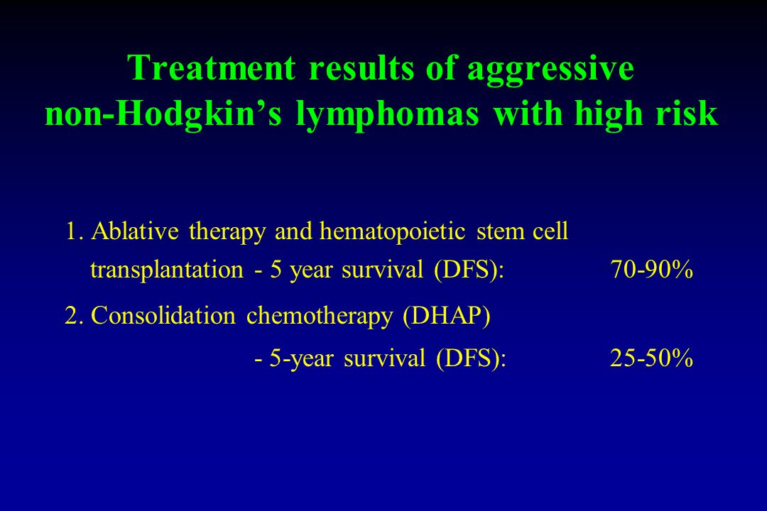 Treatment results of aggressive non-Hodgkin's lymphomas with high risk