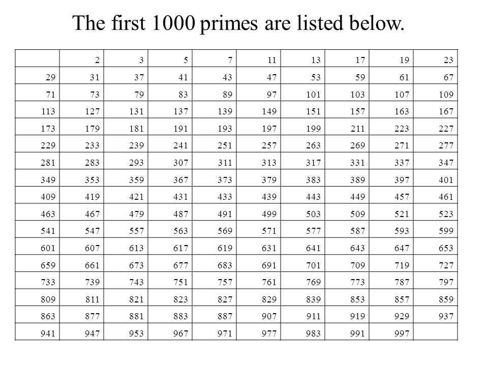 The first 1000 primes are listed below.