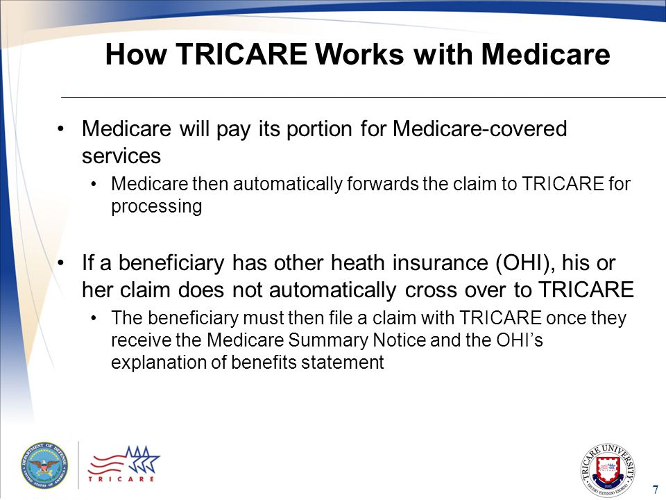 Module 9: Medicare and TRICARE - ppt video online download