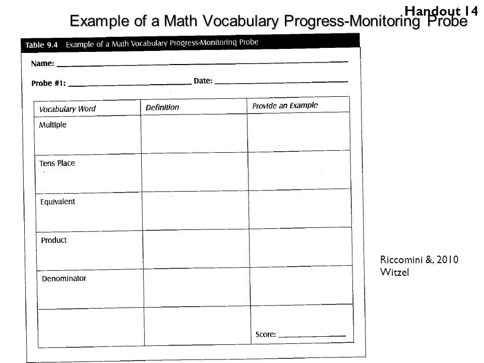 Vocabulary Strategy: Frayer Model - ppt video online download