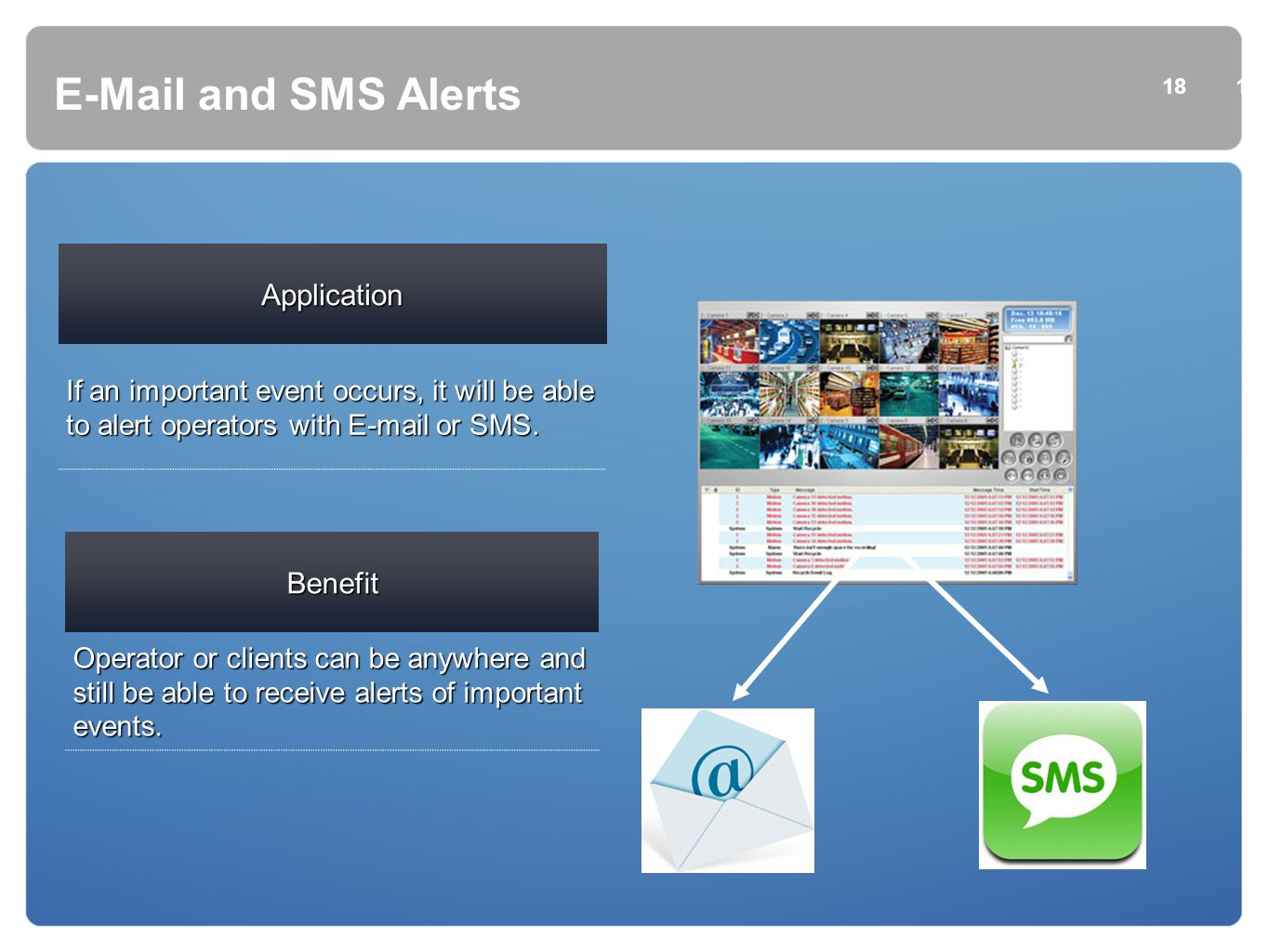 and SMS Alerts Application Benefit