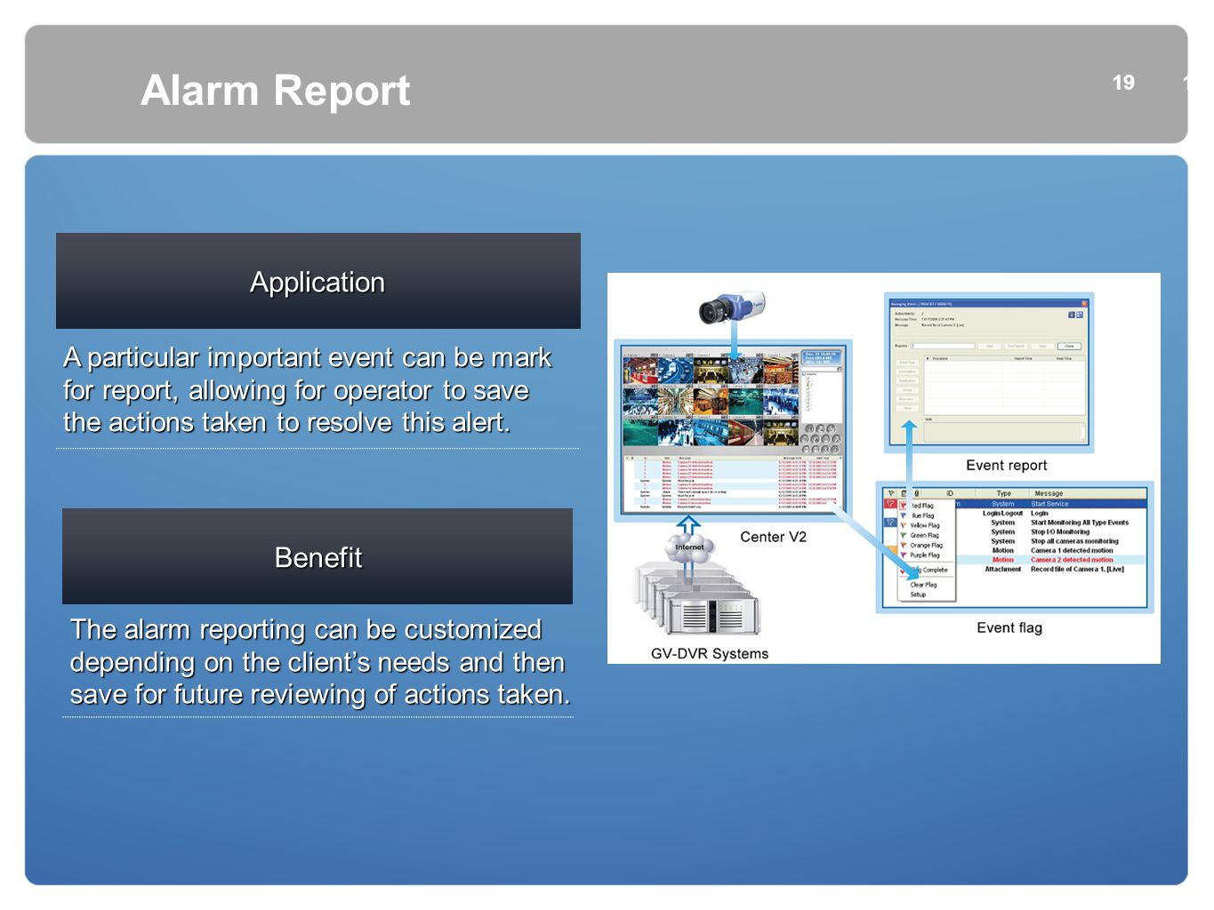 Alarm Report Application Benefit