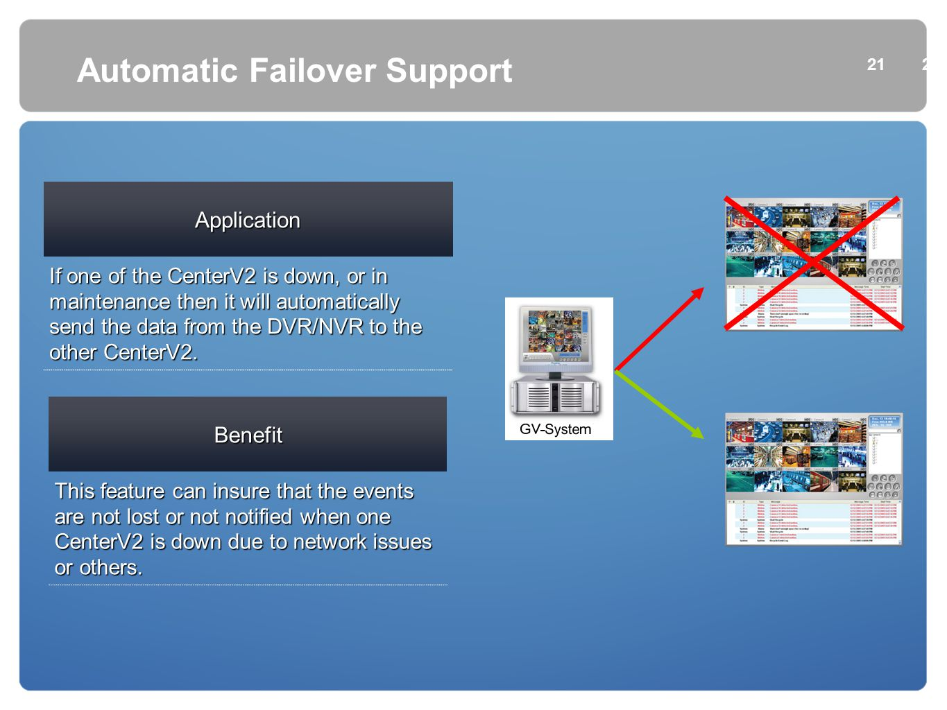 Automatic Failover Support
